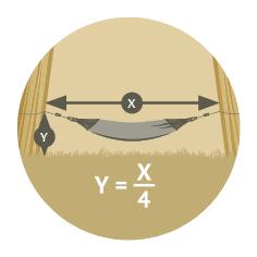 Montaż hamaka z drążkiem